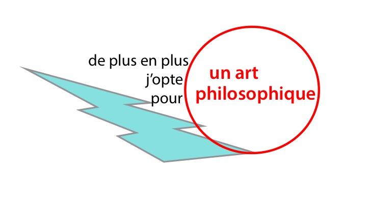 Tweet art, Hervé Fischer, 2011-2017.  © Hervé Fischer